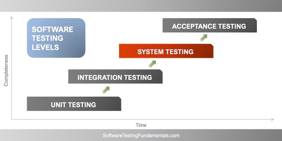 software-testing-important